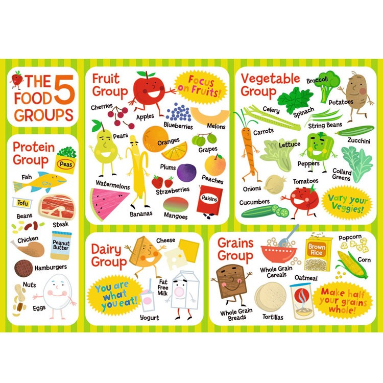 Good Food Learn Food Groups 60 Pc Puzzle Educational Toys Planet